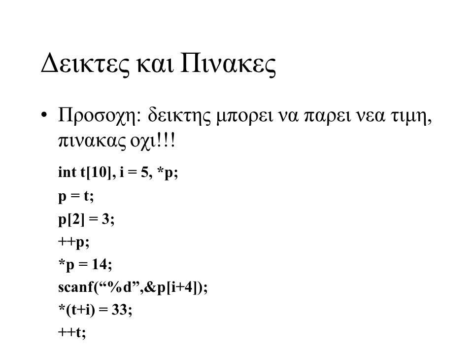 Δεικτες και Πινακες Προσοχη: δεικτης μπορει να παρει νεα τιμη, πινακας οχι!!! int t[10], i = 5, *p;